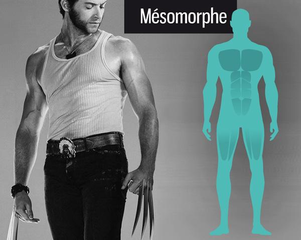 Hugh-Jackman-taille-poids-morphotype-wolverine2