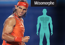 Raphael-nadal-taille-poids-morphotype-vi