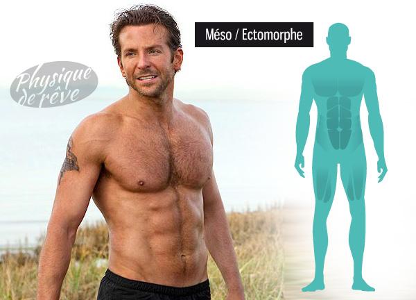 Bradley-cooper-silhouette-sexy-morphotype