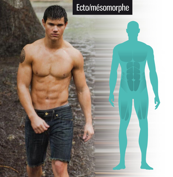 Taylor-Lautner-ecto-mesomorphe
