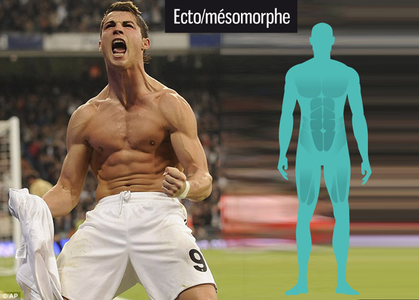description physique de cristiano ronaldo