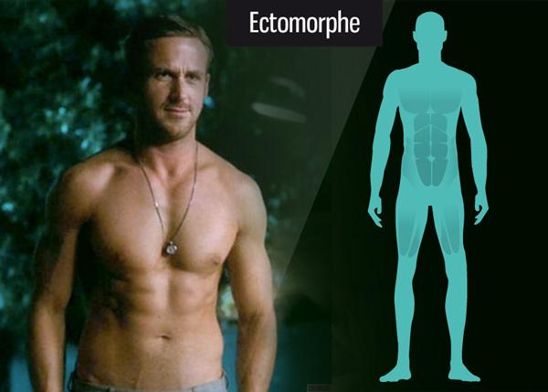 Ryan gosling Fiche bio taille poids mensurations anatomie