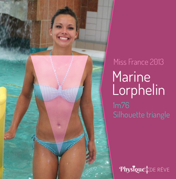 Marine Lorphelin miss france 2013 silhouette taille poids