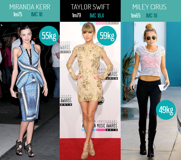 Le vrai poids des stars les c l brit s sur la balance physique de r ve - Rihanna poids taille ...