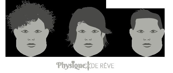 Quelle Coupe De Cheveux Pour Les Hommes Pour Quel Type De Visage Masculin Physique De Reve