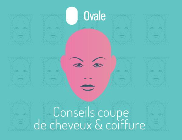 Visage ovale coupe et coiffure pour femme physique de r ve - Quelle coupe pour visage ovale ...