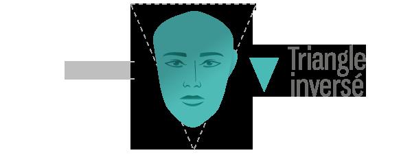 Quelle coupe pour visage triangle inverse homme