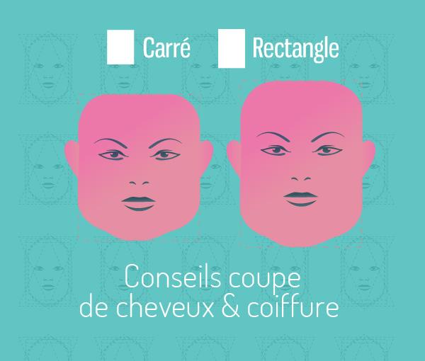 Visage Carre Rectangle Coupe Et Coiffure Pour Femme Physique De Reve