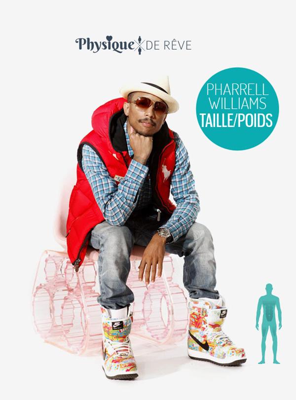 Pharrell williams origine ethnique