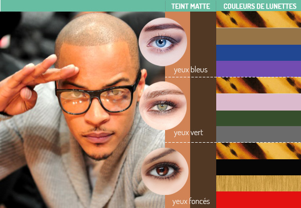 Quelle couleur monture lunettes