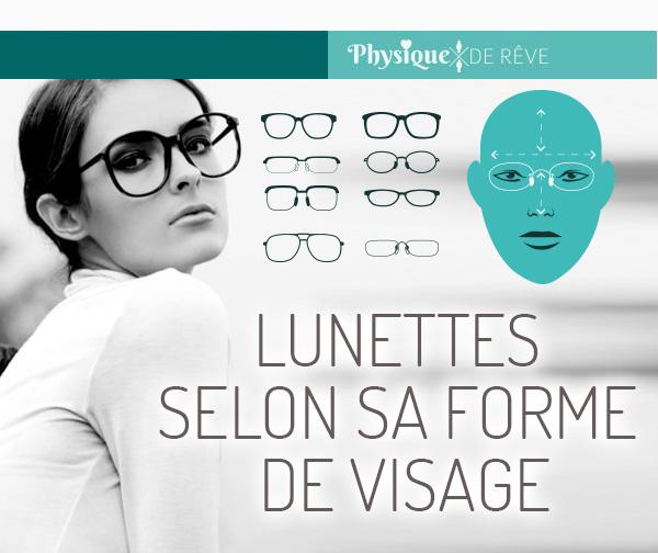 Visage losange Femme : Comment choisir et quelles lunettes