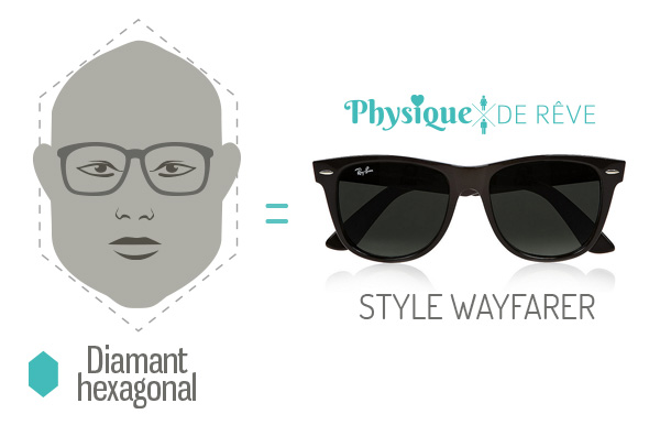 ray ban clubmaster visage ovale