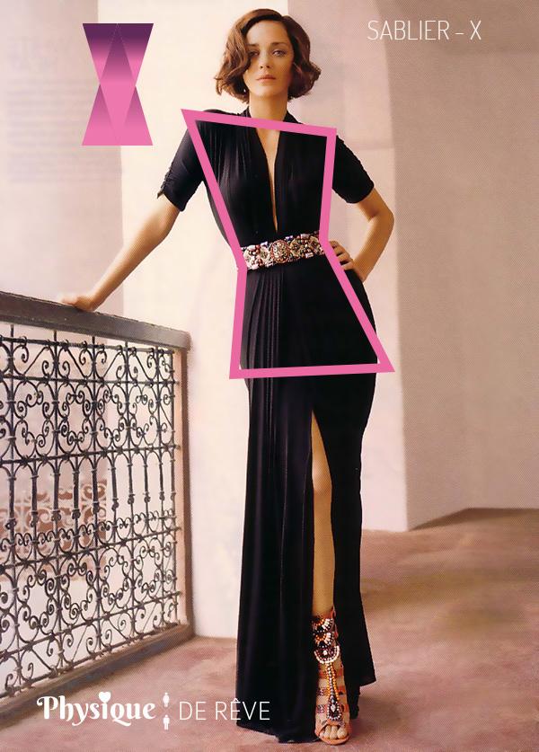 marion-cotillard-silhouette-mensuration-sablier-X